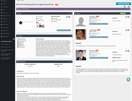 Detailed data on all family office contacts.