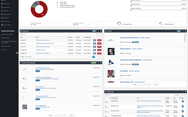 Intelligent Family Office Data for the Alternative Investment Industry